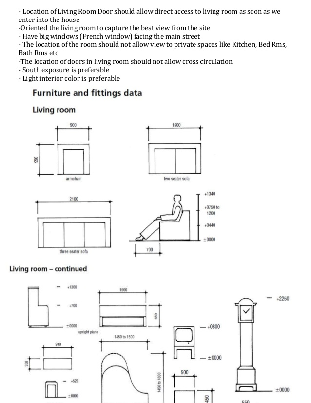 Residential data - Design A Kitchen Floor Plan For Free Online