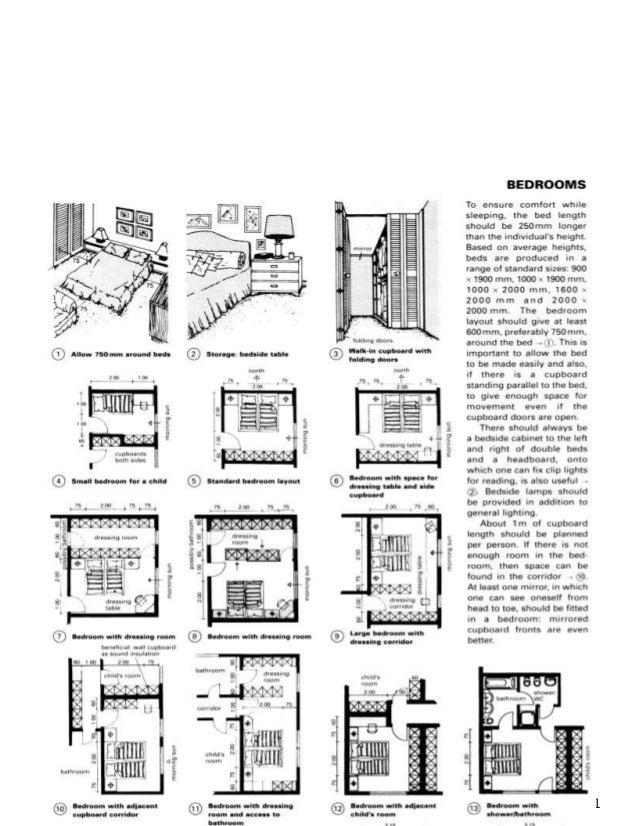 Residential Data