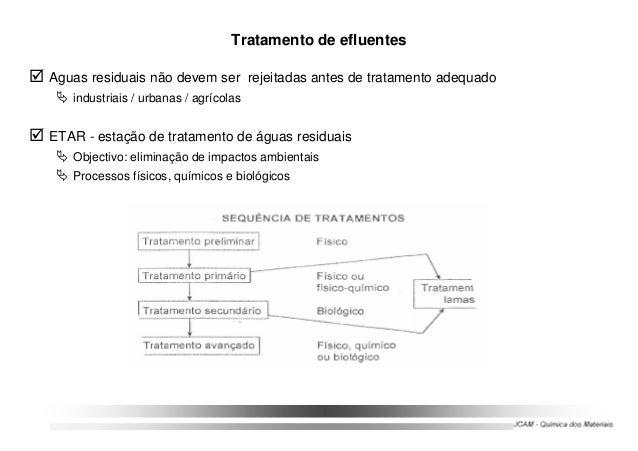 Tratamento de efluentes Aguas residuais não devem ser rejeitadas antes de tratamento adequado industriais / urbanas / agrí...