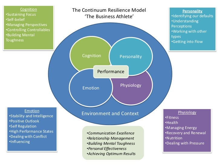 resilience in the workplace pdf