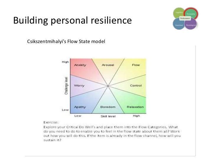 Emotional Intelligence Workshops Training Seminars amp Coaching