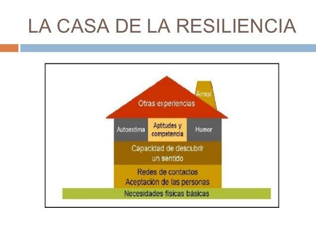 resiliencia. Black Bedroom Furniture Sets. Home Design Ideas