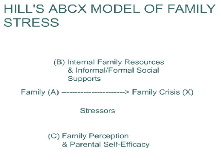 family crisis theory The chapters are grounded in theory and research while maintaining a 'real  world' focus on key areas such as family relationship crises, family health crises, .