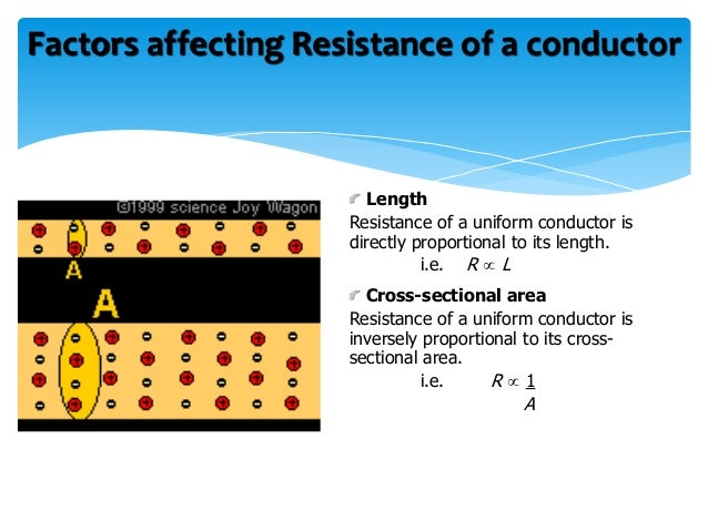cross sectional area affect the resistance Free essay: factors affecting resistance of pencil lead abstract: the investigation involved testing the factors of pencil lead length, cross-sectional area.