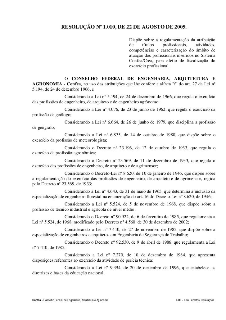 Resolução nº 1.010