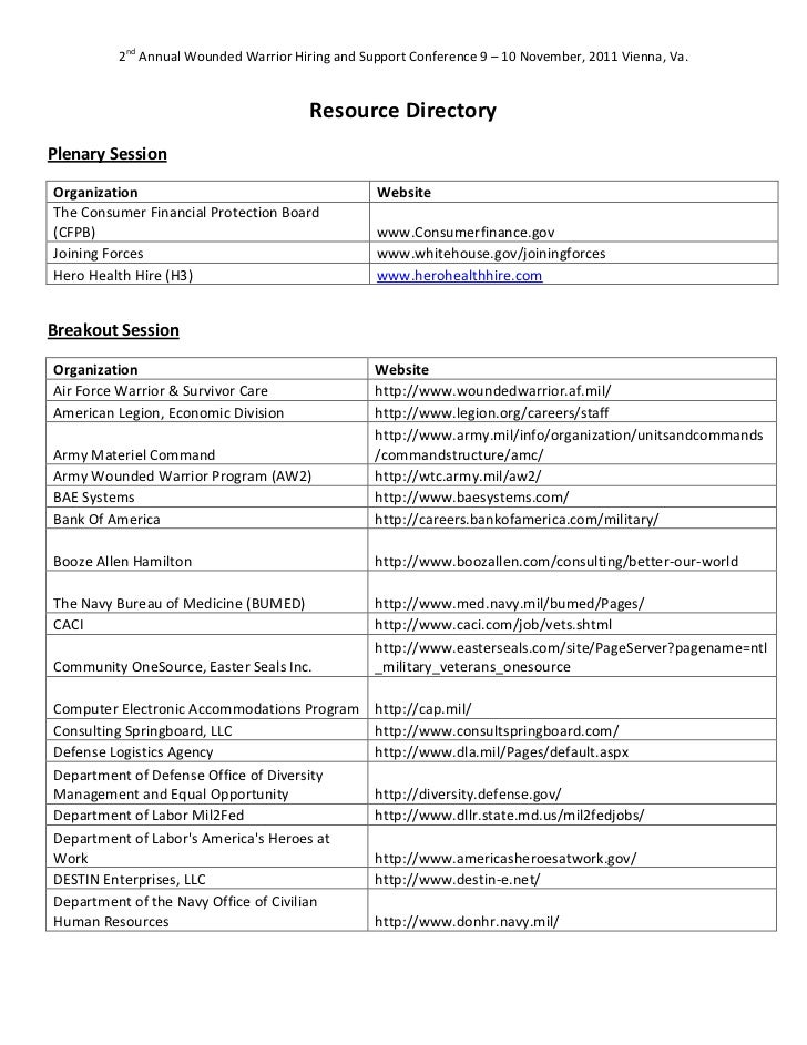 Resource Directory for 2nd Annual Wounded Warrior Hiring and Support Conference 2011