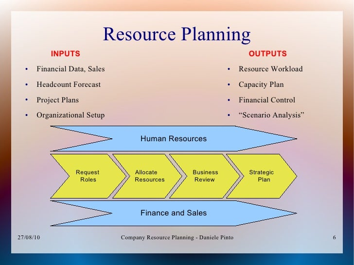 Image Result For Business Plan Review