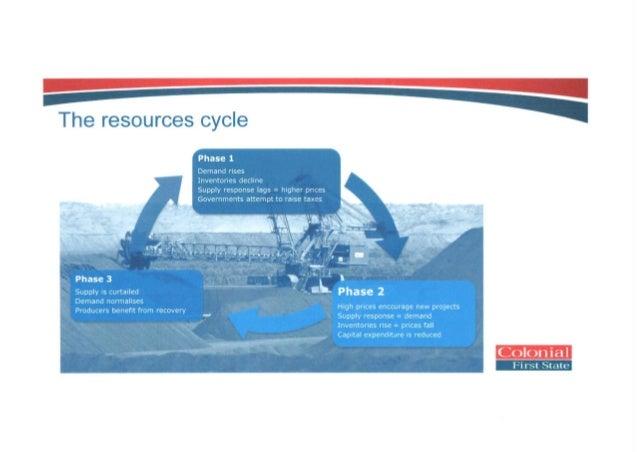 Resources slides