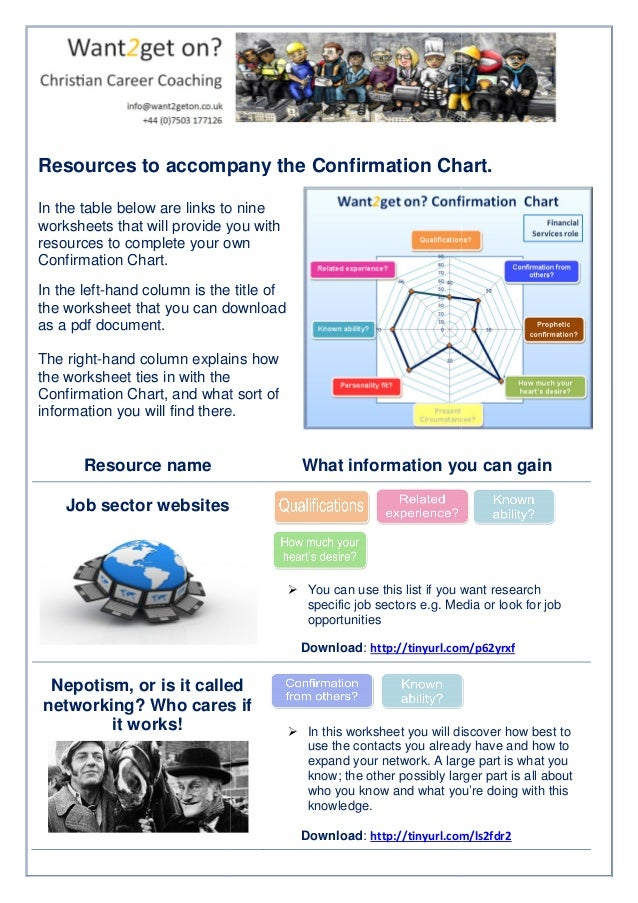 Resources to accompany the Confirmation Chart. s In the table below are links to nine worksheets that will provide you wit...