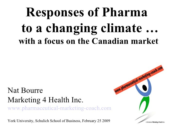 Responses Of Pharma To Changing Climate