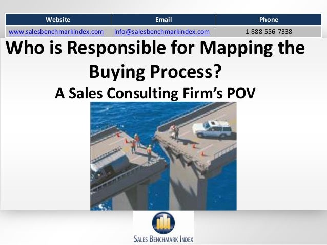WHO is Responsible for Mapping the Buying Process?  A Sales Consulting Firms POV