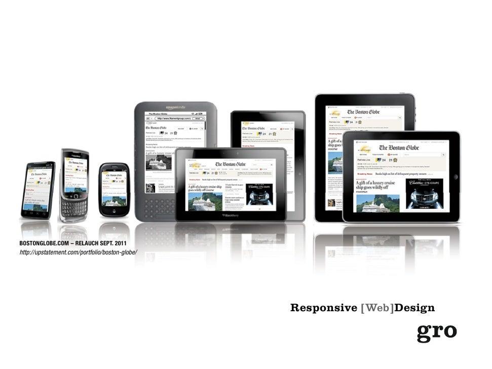 Responsive Web Design am Beispiel von Virato (Social News Aggregator)
