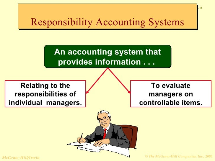 essay on social responsibility accounting Sample mba application essay for business school aspirants , knowledge of foreign trade and tax laws, accounting standards, etc now more than ever-private sector leaders will bear more and more burden for social responsibility.