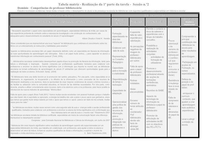 Tabela matriz - Realização da 1ª parte da tarefa - Sessão n.º2        Domínio : Competências do professor bibliotecário   ...