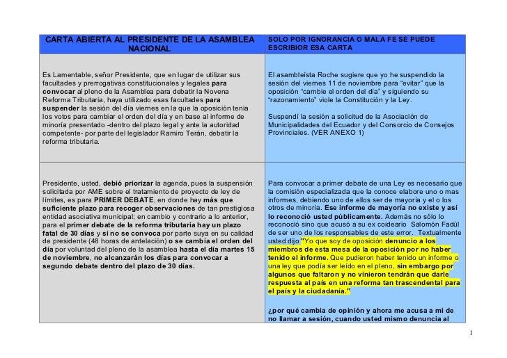 CARTA ABIERTA AL PRESIDENTE DE LA ASAMBLEA                           SOLO POR IGNORANCIA O MALA FE SE PUEDE               ...