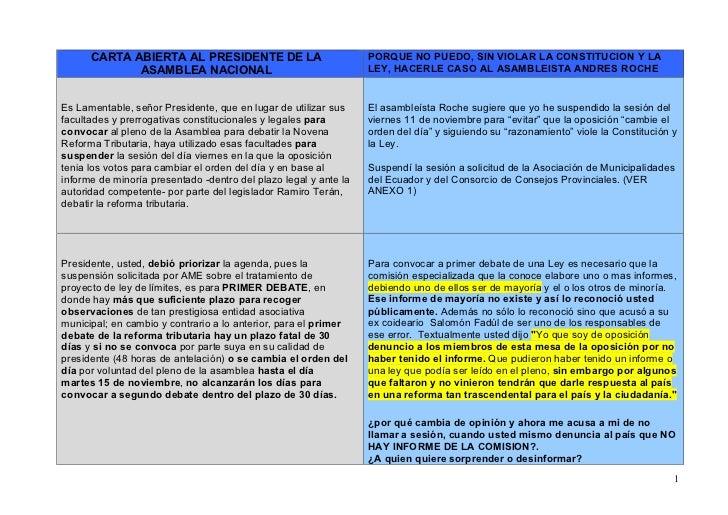 Respuesta pública a asambleista Andres Roche