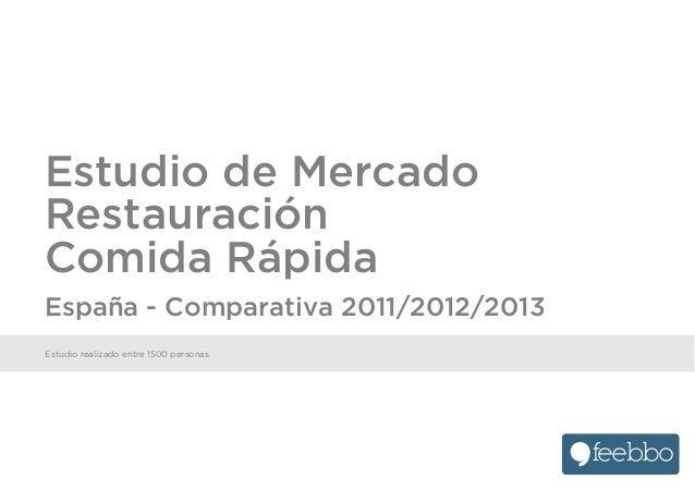 Estudio de Mercado Restauración Comida Rápida España - Comparativa 2011/2012/2013 Estudio realizado entre 1500 personas