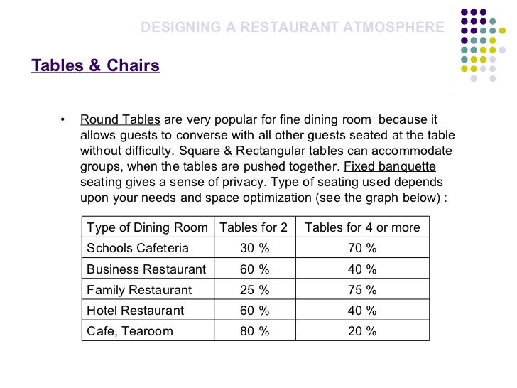 Restaurant Table Layout Guidelines : Restaurant atomsphere