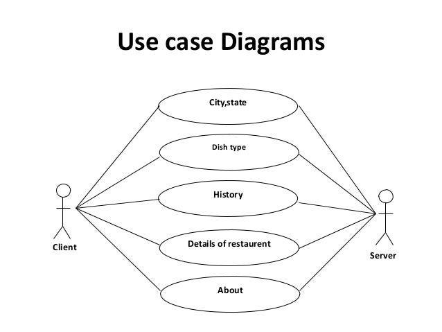 restaurant billing application   use case diagrams