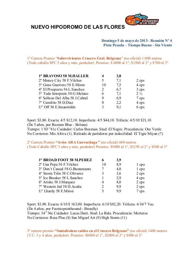 NUEVO HIPODROMO DE LAS FLORESDomingo 5 de mayo de 2013– Reunión Nº 4Pista Pesada – Tiempo Bueno - Sin Viento1ª Carrera Pre...