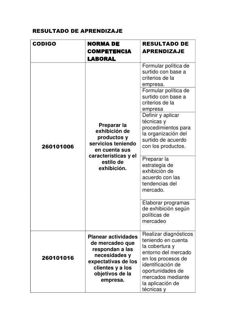 RESULTADO DE APRENDIZAJE <br />CODIGONORMA DE COMPETENCIA LABORALRESULTADO DE APRENDIZAJE260101006Preparar la exhibición d...