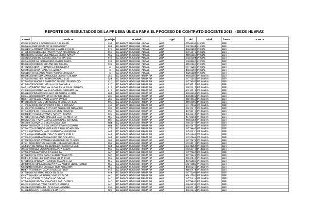 Resultado de la prueba unica para el proceso de contrato docente 2013 ...