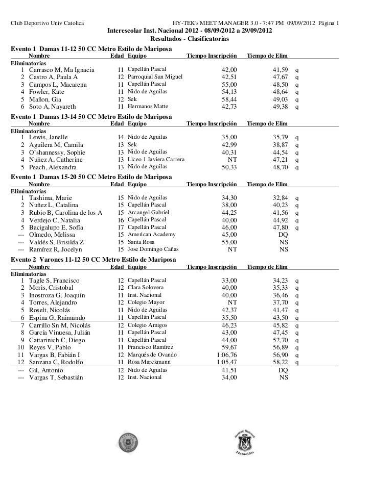 Resultados eliminatorias-i-interescolar-de-natacion-in-2012