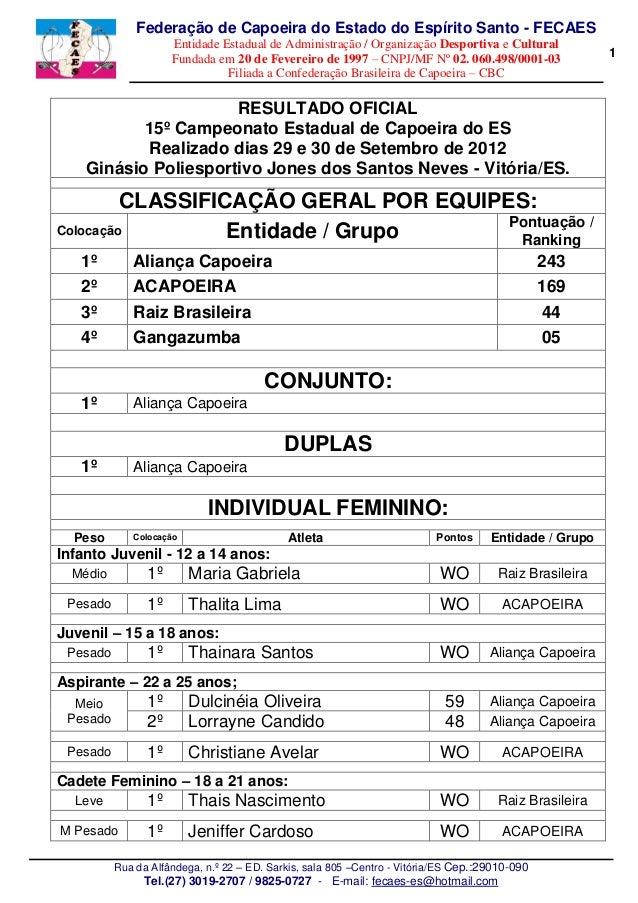 Federação de Capoeira do Estado do Espírito Santo - FECAES Entidade Estadual de Administração / Organização Desportiva e C...