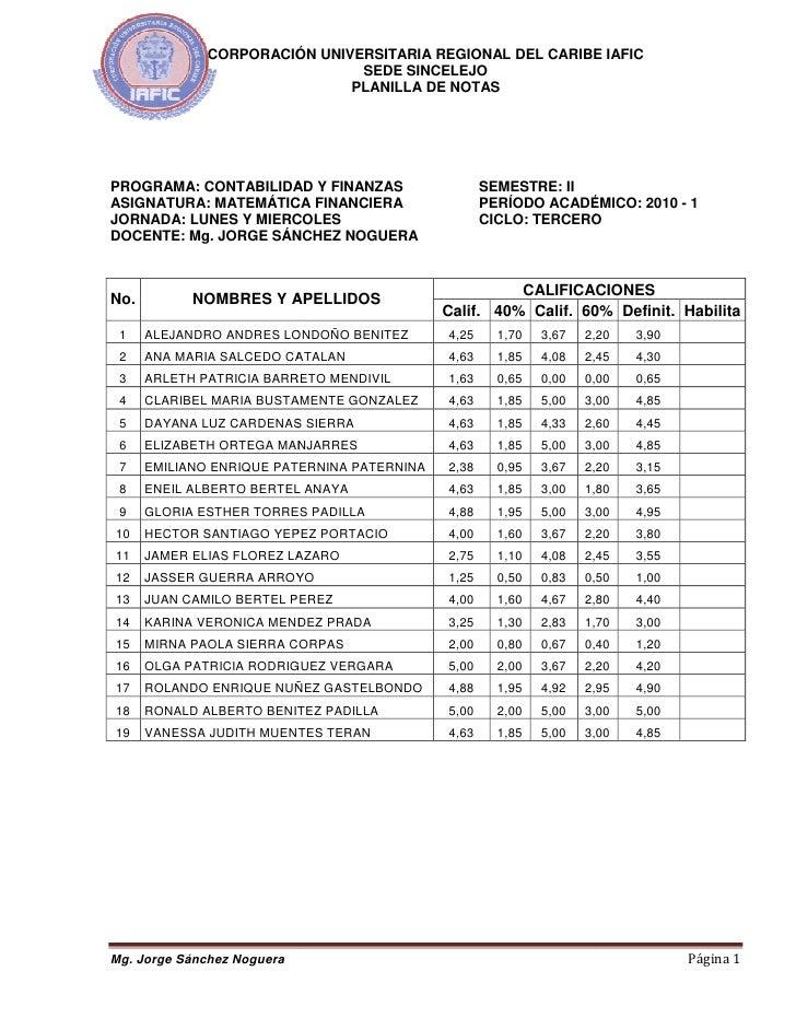Resultados AcadéMicos Iafic Tercer Ciclo 2010