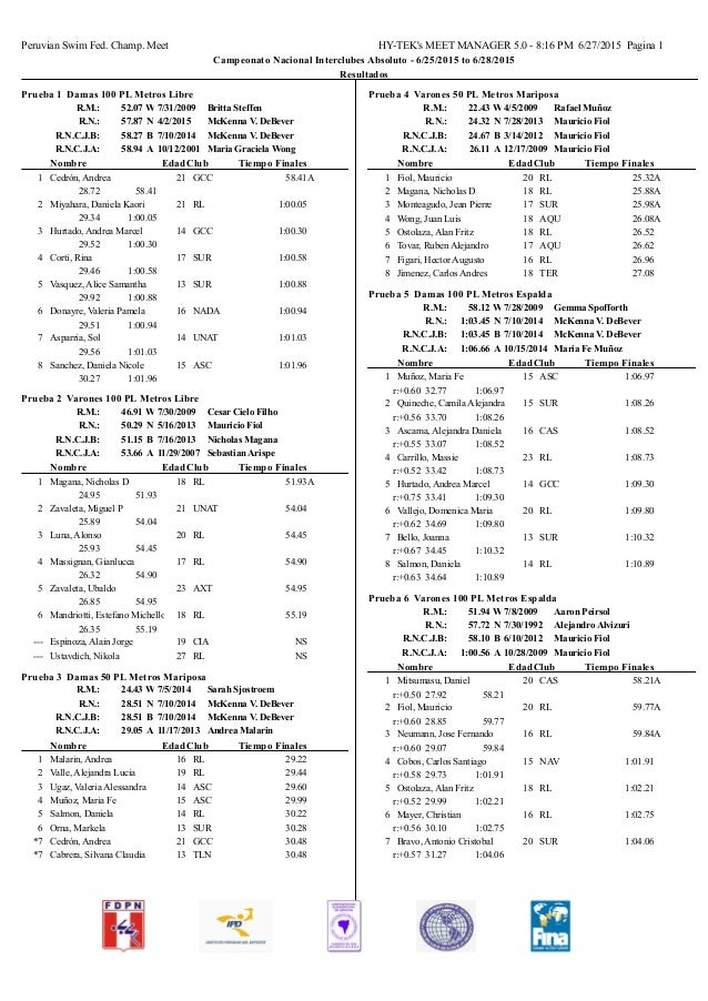 Peruvian Swim Fed. Champ. Meet HY-TEK's MEET MANAGER 5.0 - 8:16 PM 6/27/2015 Pagina 1 Campeonato Nacional Interclubes Abso...