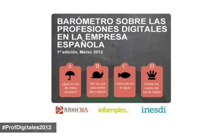 Barómetro sobre las Profesiones Digitales en la empresa española