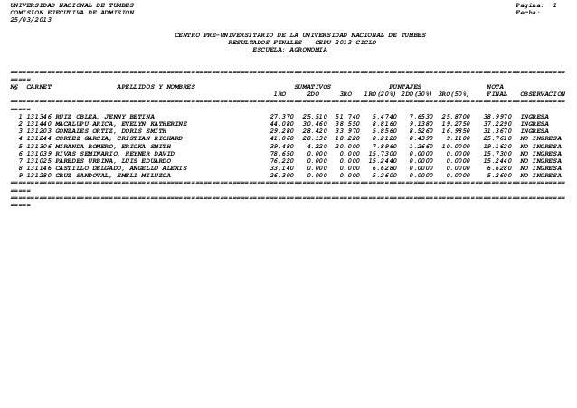 UNIVERSIDAD NACIONAL DE TUMBES Pagina: 1 COMISION EJECUTIVA DE ADMISION Fecha: 25/03/2013 CENTRO PRE-UNIVERSITARIO DE LA U...