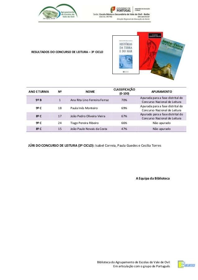 RESULTADOS DO CONCURSO DE LEITURA – 3º CICLO  ANO E TURMA  Nº  NOME  CLASSIFICAÇÃO (0-100)  9º B  1  Ana Rita Lino Ferreir...