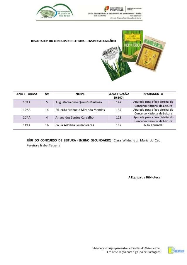 RESULTADOS DO CONCURSO DE LEITURA – ENSINO SECUNDÁRIO  CLASSIFICAÇÃO (0-200)  APURAMENTO  Augusta Salomé Queirós Barbosa  ...
