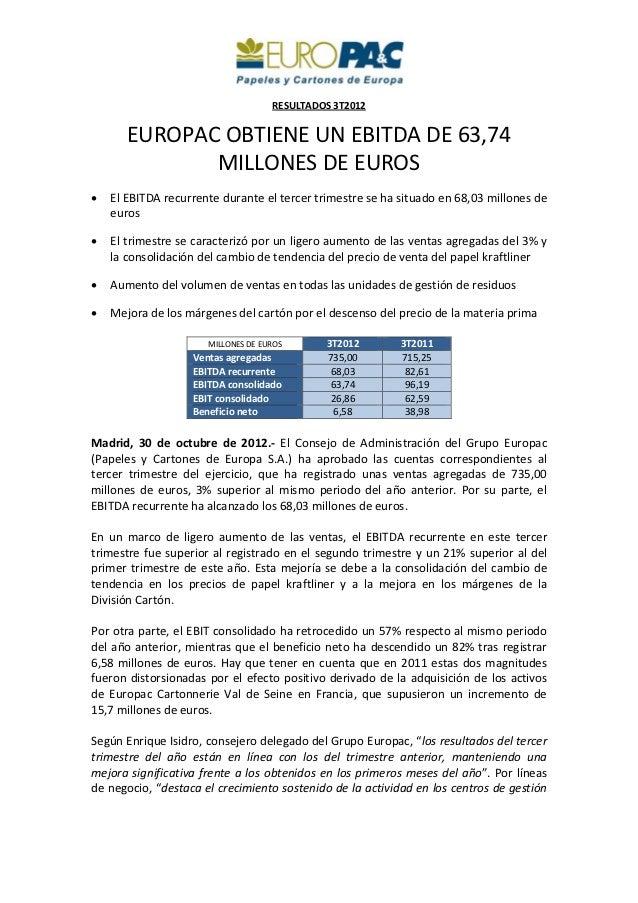 Resultados europac