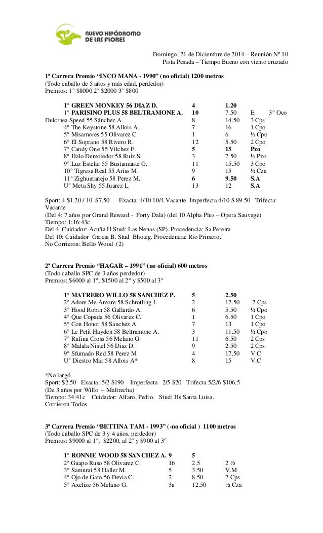 """Domingo, 21 de Diciembre de 2014 – Reunión Nº 10 Pista Pesada – Tiempo Bueno con viento cruzado 1ª Carrera Premio """"INCO MA..."""