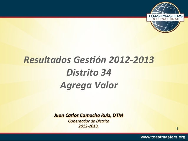 Resultados  Ges,ón  2012-‐2013   Distrito  34   Agrega  Valor   Juan  Carlos  Camacho  Ruiz,  DTM ...