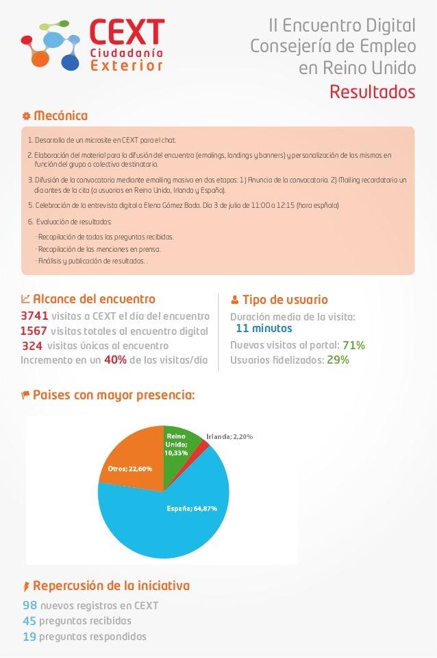 Resultados del II Encuentro Digital con la Consejería de Empleo en Reino Unido