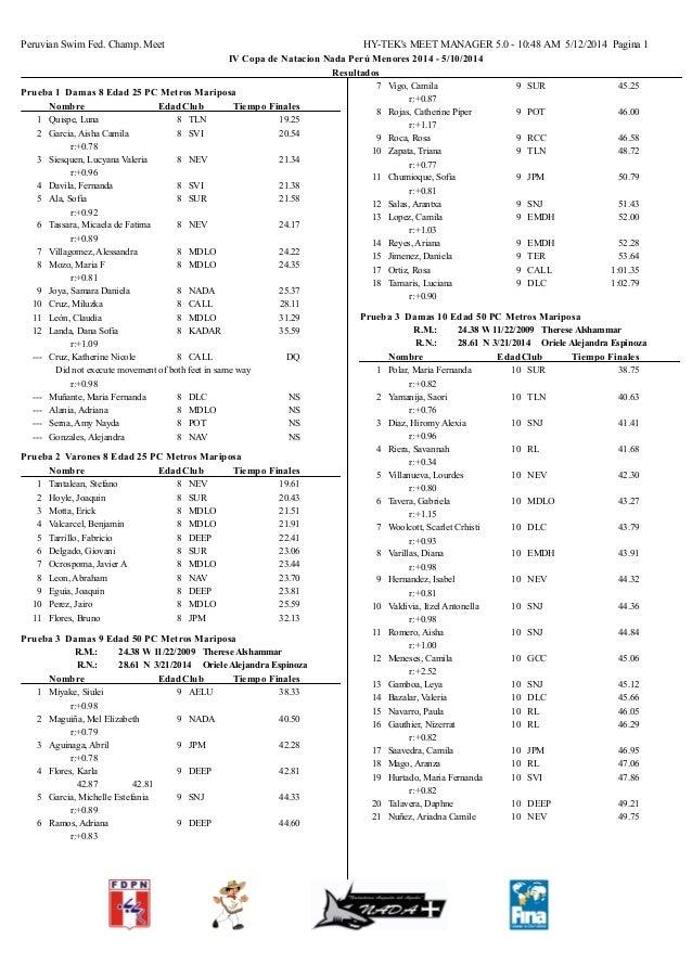 Peruvian Swim Fed. Champ. Meet HY-TEK's MEET MANAGER 5.0 - 10:48 AM 5/12/2014 Pagina 1 IV Copa de Natacion Nada Perú Menor...