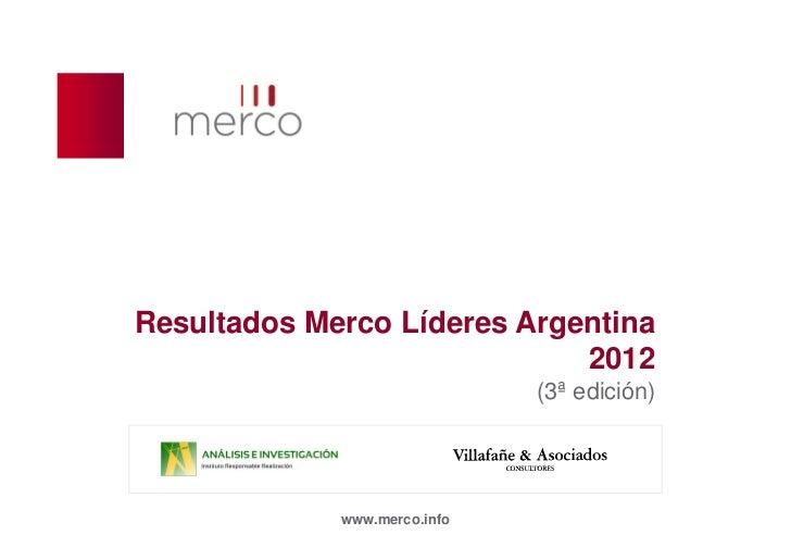 Resultados Merco Líderes Argentina 2012
