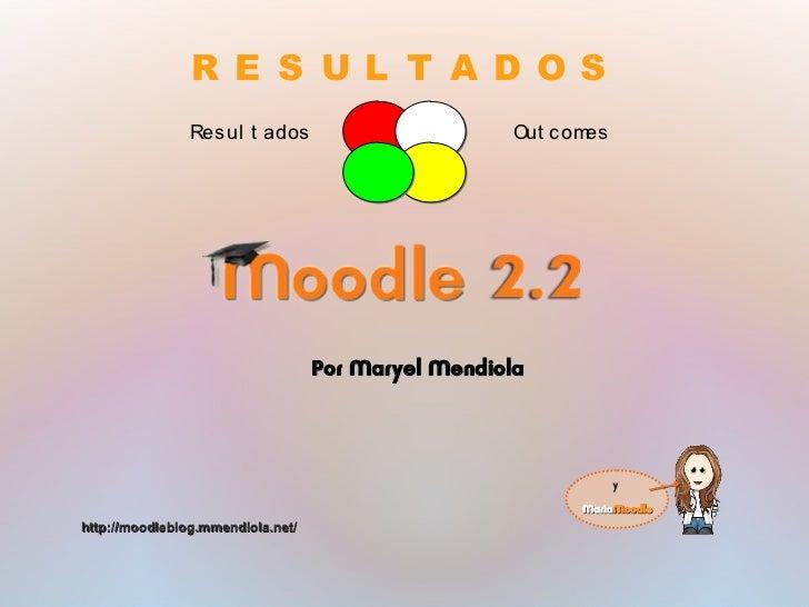 Resultados Moodle 2.2