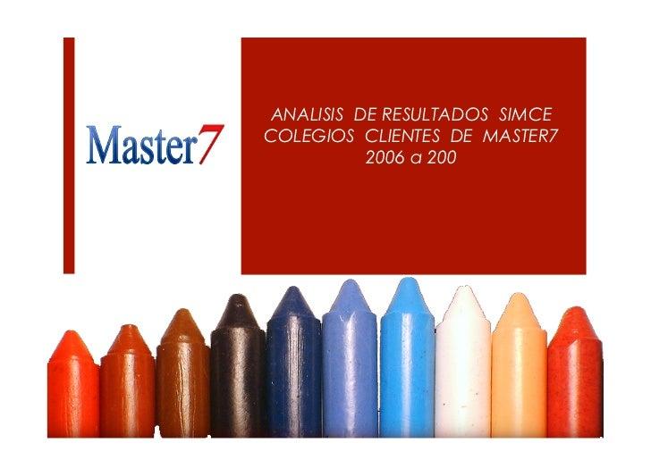 ANALISIS DE RESULTADOS SIMCECOLEGIOS CLIENTES DE MASTER7          2006 a 200