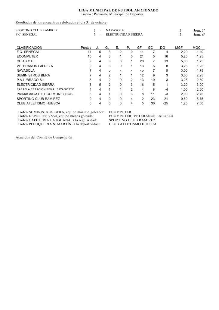 LIGA MUNICIPAL DE FUTBOL AFICIONADO                                           Trofeo : Patronato Municipal de Deportes  Re...