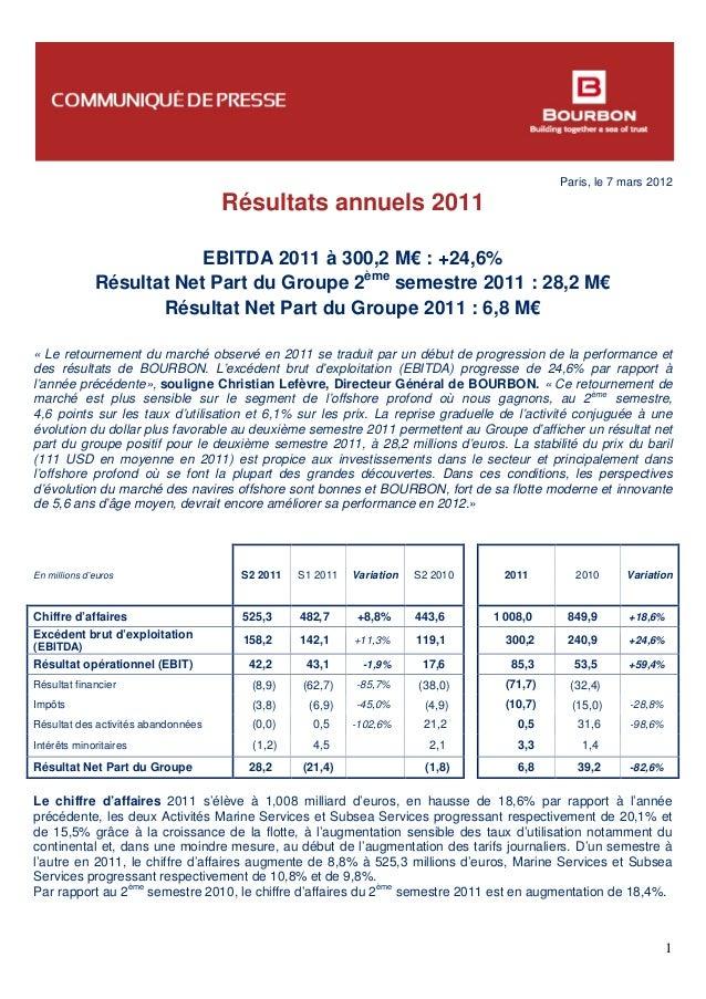 Paris, le 7 mars 2012 1 Résultats annuels 2011 EBITDA 2011 à 300,2 M€ : +24,6% Résultat Net Part du Groupe 2ème semestre 2...