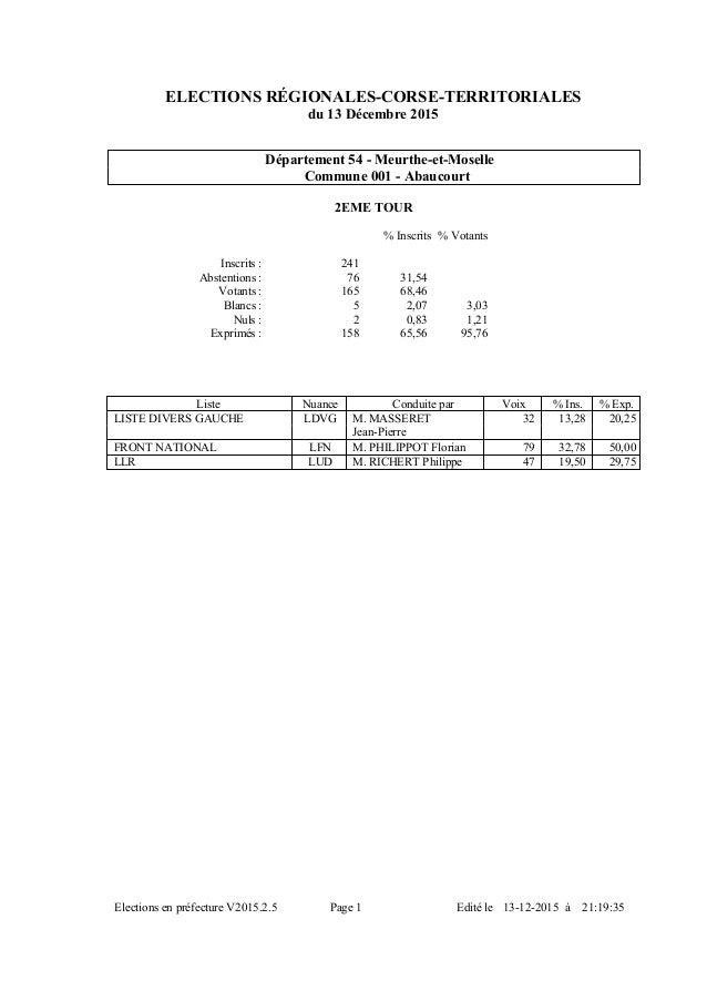 ELECTIONS RÉGIONALES-CORSE-TERRITORIALES du 13 Décembre 2015 Département 54 - Meurthe-et-Moselle Commune 001 - Abaucourt 2...