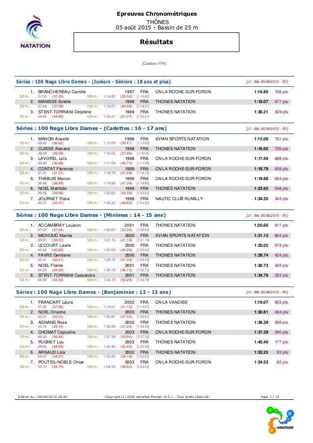 Epreuves Chronométriques THÔNES 05 août 2015 - Bassin de 25 m Résultats [Cotation FFN] Séries : 100 Nage Libre Dames - (Ju...