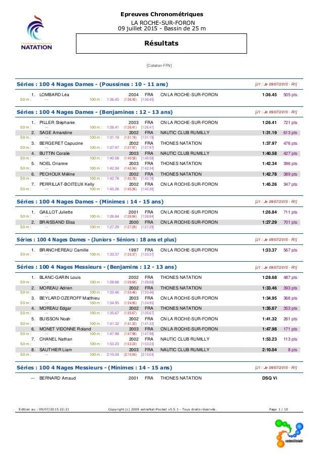 Epreuves Chronométriques LA ROCHE-SUR-FORON 09 juillet 2015 - Bassin de 25 m Résultats [Cotation FFN] Séries : 100 4 Nages...