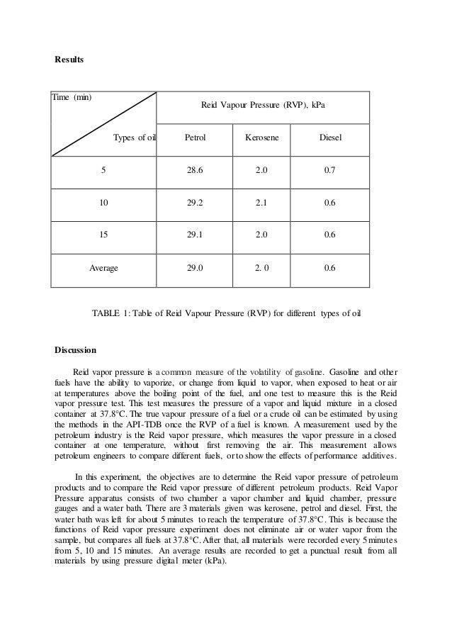 astm d975 diesel fuel specification pdf