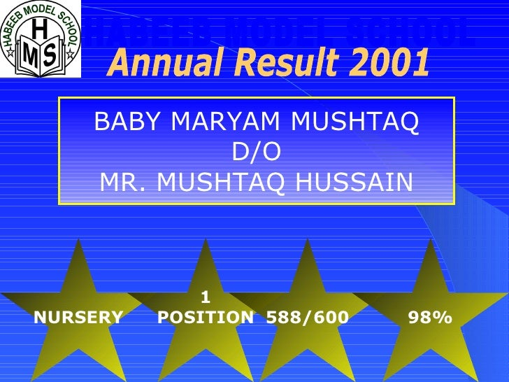 HABEEB MODEL SCHOOL Annual Result 2001 NURSERY 1 POSITION 588/600 98% BABY MARYAM MUSHTAQ D/O MR. MUSHTAQ HUSSAIN