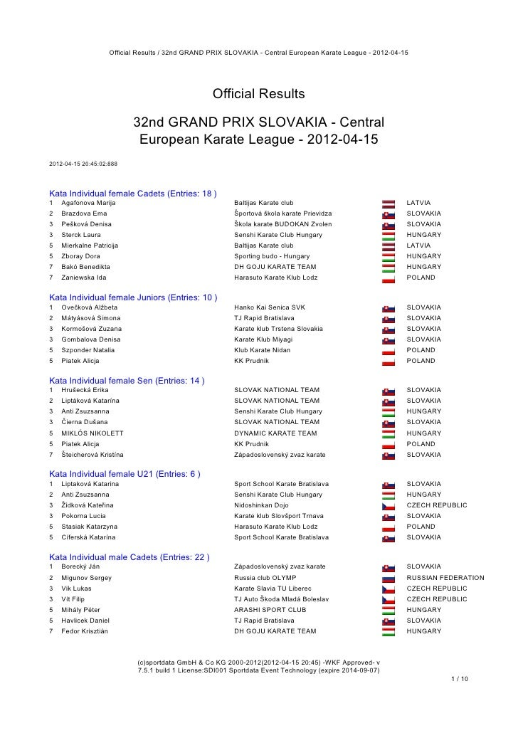 Official Results / 32nd GRAND PRIX SLOVAKIA - Central European Karate League - 2012-04-15                                 ...